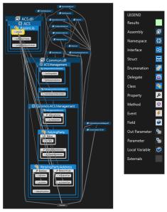 VisualStudioDependecyGraphWithLegend